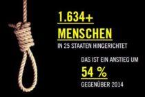 Todesstrafe 2016